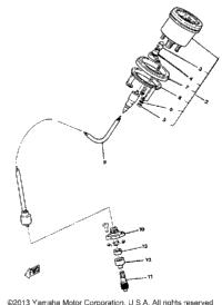 >Tachometer