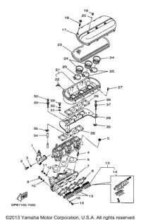 Yamaha Motor Gp